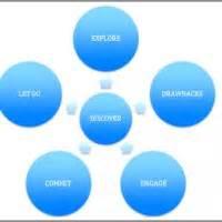 Corporate culture research paper